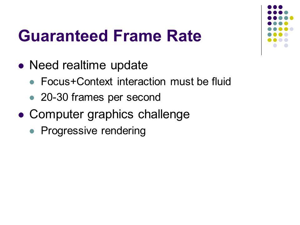 Guaranteed Frame Rate Need realtime update Focus+Context interaction must be fluid 20-30 frames per second Computer graphics challenge Progressive ren