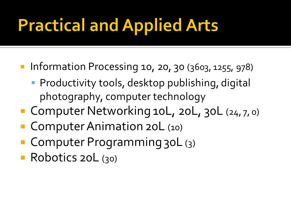  Information Processing 10, 20, 30 (3603, 1255, 978)  Productivity tools, desktop publishing, digital photography, computer technology  Computer Networking 10L, 20L, 30L (24, 7, 0)  Computer Animation 20L (10)  Computer Programming 30L (3)  Robotics 20L (30)