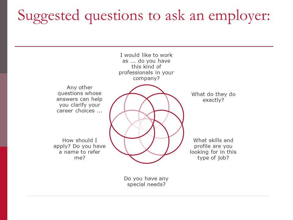 Suggested questions to ask an employer: I would like to work as... do you have this kind of professionals in your company? What do they do exactly? Wh