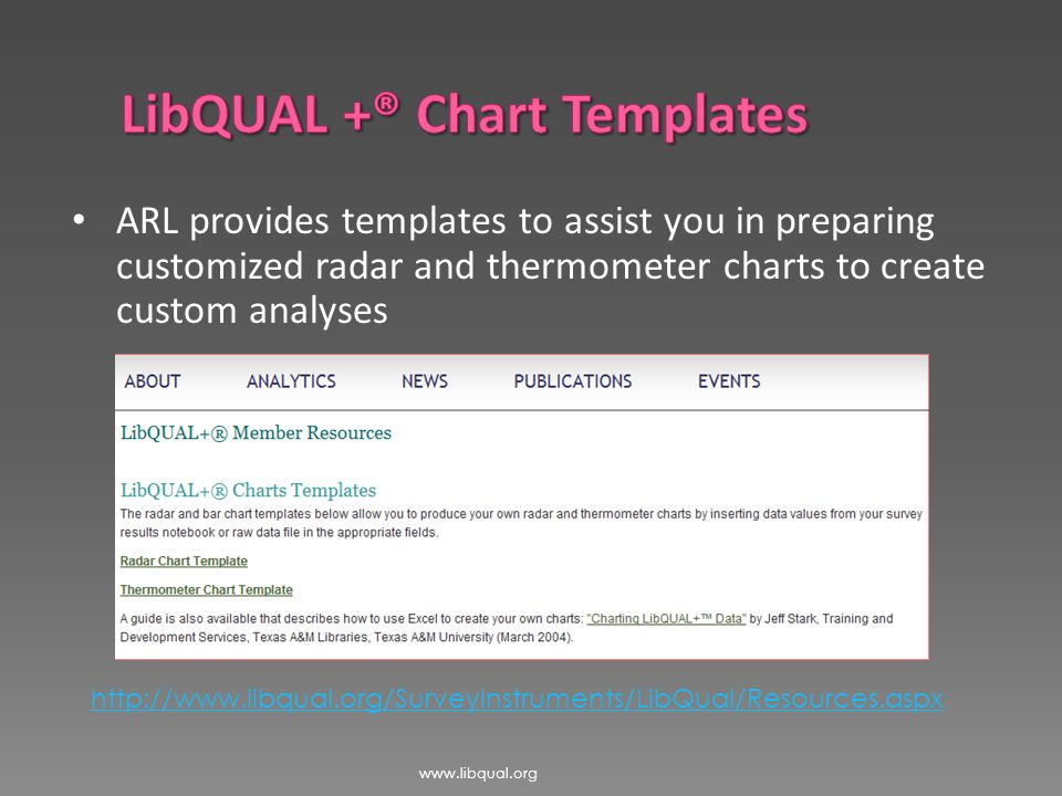 ARL provides templates to assist you in preparing customized radar and thermometer charts to create custom analyses www.libqual.org http://www.libqual