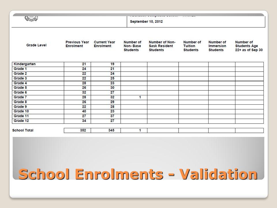 School Enrolments - Validation