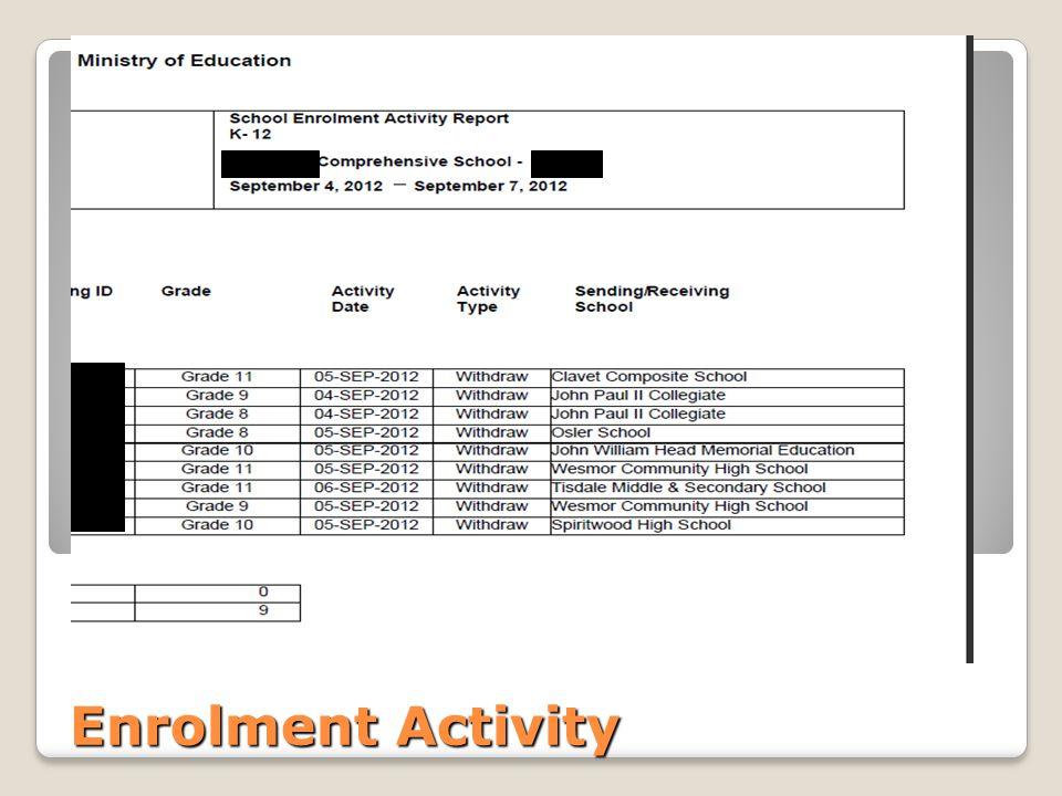 Enrolment Activity