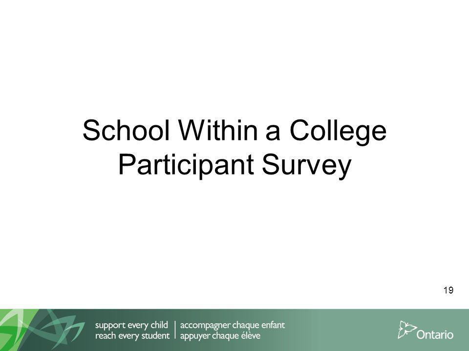 School Within a College Participant Survey 19