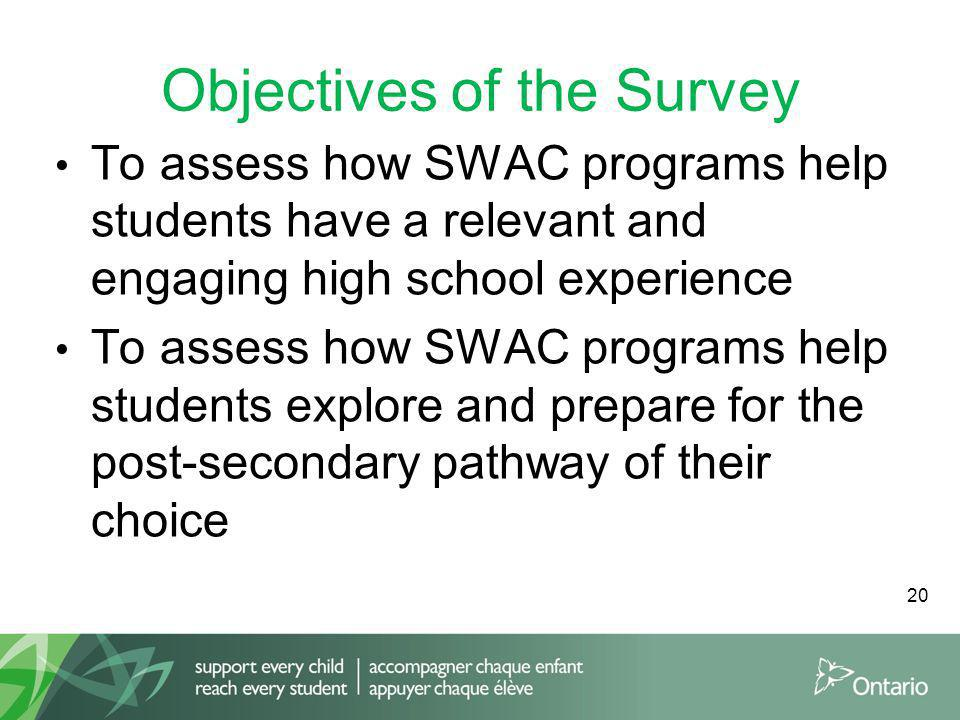 Objectives of the Survey To assess how SWAC programs help students have a relevant and engaging high school experience To assess how SWAC programs help students explore and prepare for the post-secondary pathway of their choice 20