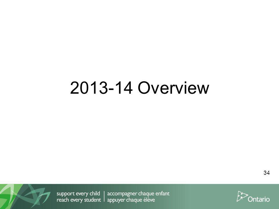 2013-14 Overview 34