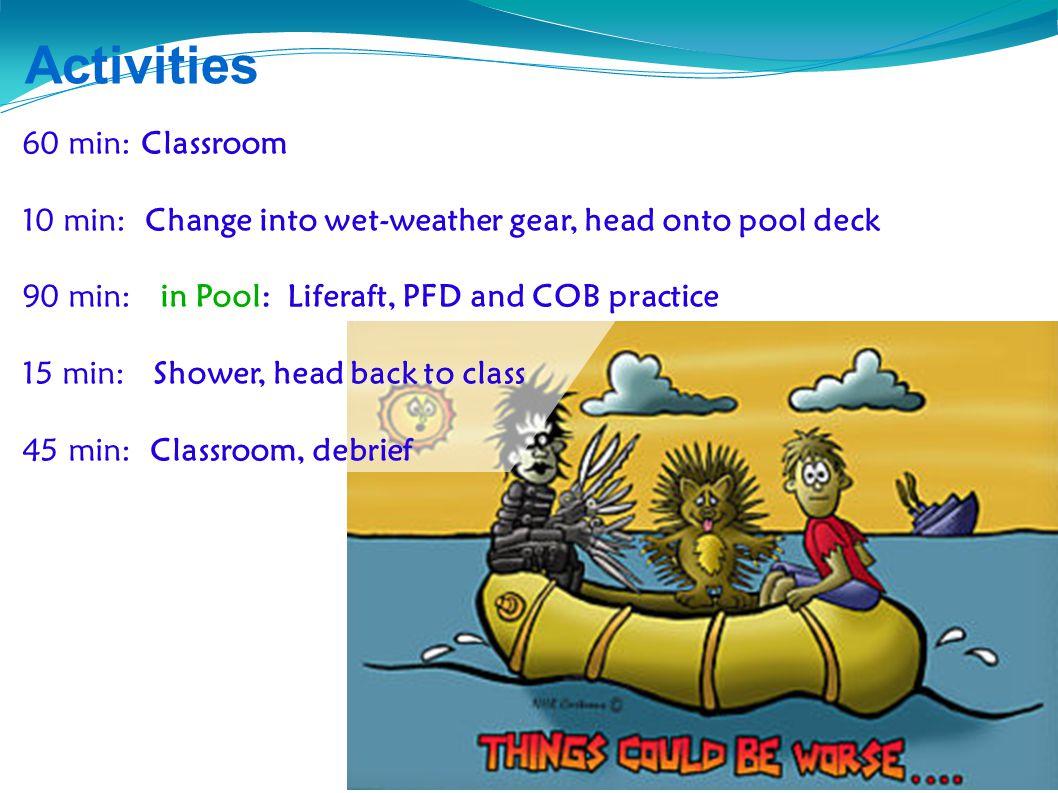 Liferaft, COB and PFD Familiarization Activities 60 min: Classroom 10 min: Change into wet-weather gear, head onto pool deck 90 min: in Pool: Liferaft