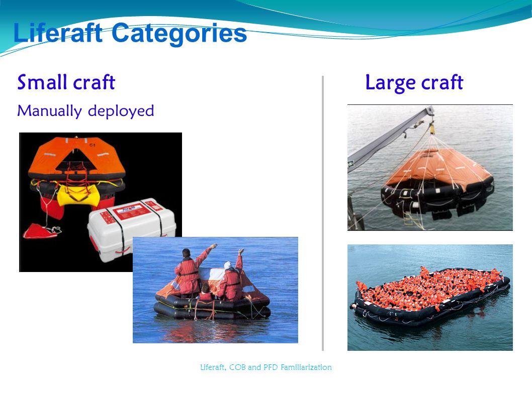 Liferaft, COB and PFD Familiarization Liferaft Categories Small craft Manually deployed Large craft