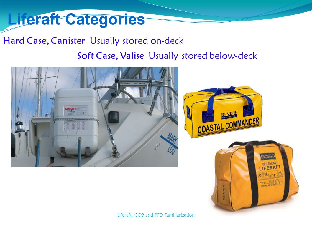 Liferaft, COB and PFD Familiarization Liferaft Categories Hard Case, Canister Usually stored on-deck Soft Case, Valise Usually stored below-deck