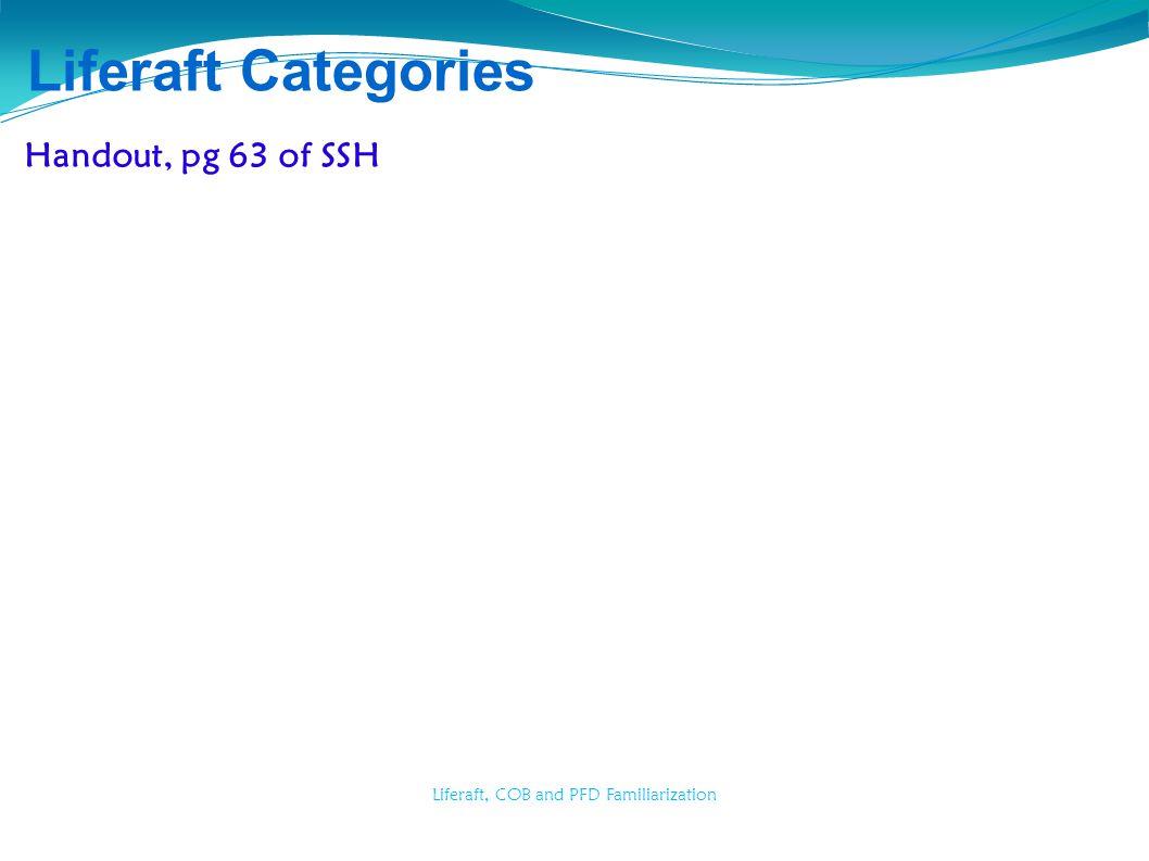 Liferaft, COB and PFD Familiarization Liferaft Categories Handout, pg 63 of SSH