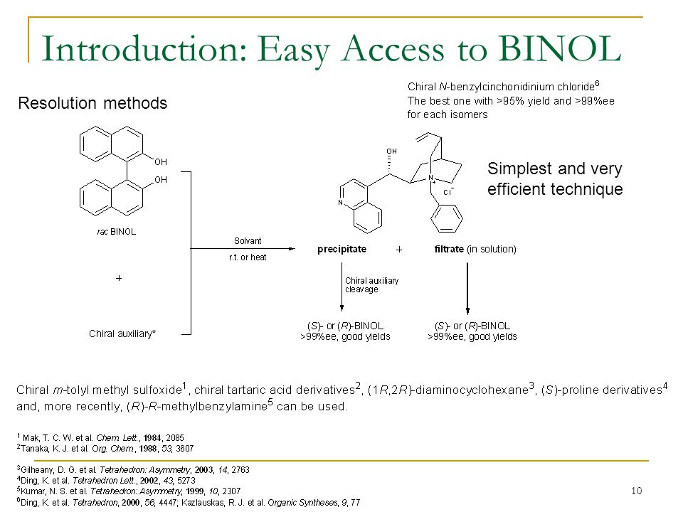 10 Introduction: Easy Access to BINOL Resolution methods Simplest and very efficient technique