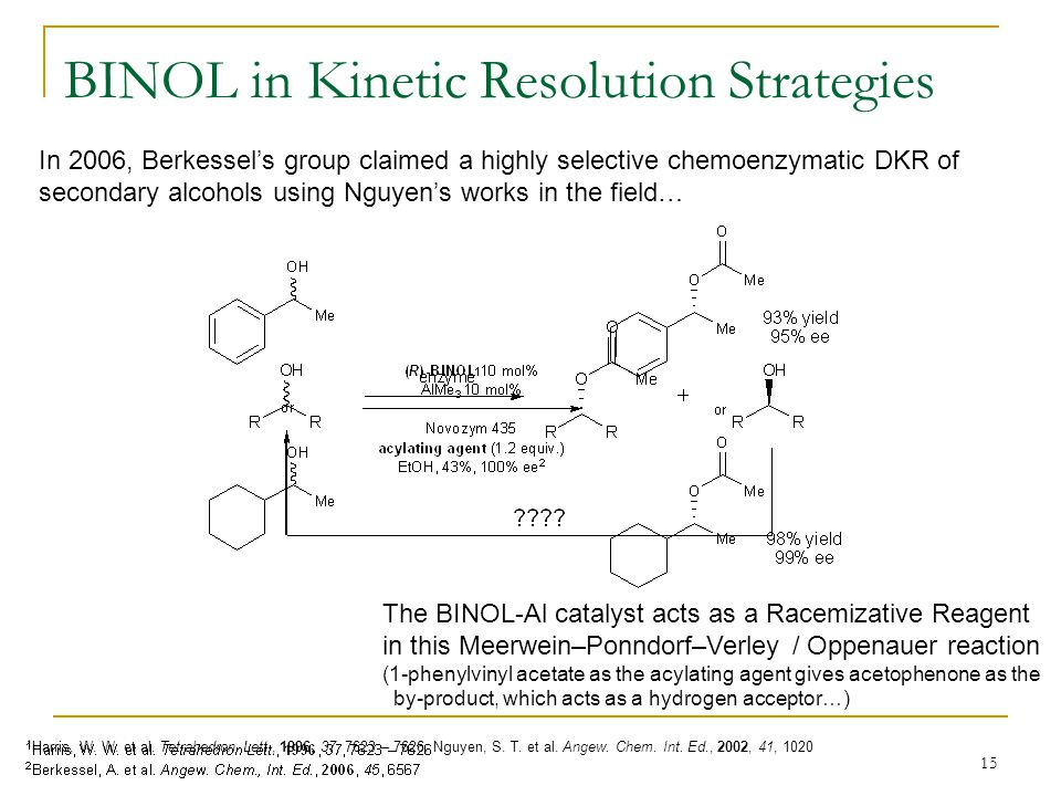 15 In 2006, Berkessel's group claimed a highly selective chemoenzymatic DKR of secondary alcohols using Nguyen's works in the field… The BINOL-Al catalyst acts as a Racemizative Reagent in this Meerwein–Ponndorf–Verley / Oppenauer reaction (1-phenylvinyl acetate as the acylating agent gives acetophenone as the by-product, which acts as a hydrogen acceptor…) 1 Harris, W.