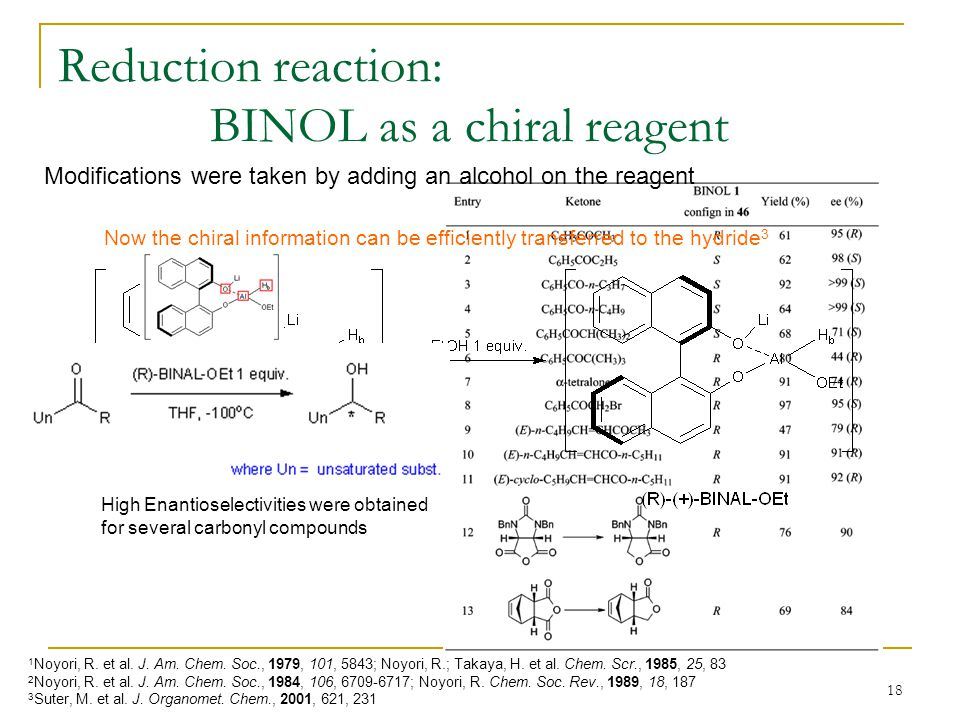 18 Reduction reaction: BINOL as a chiral reagent Modifications were taken by adding an alcohol on the reagent 1 Noyori, R.