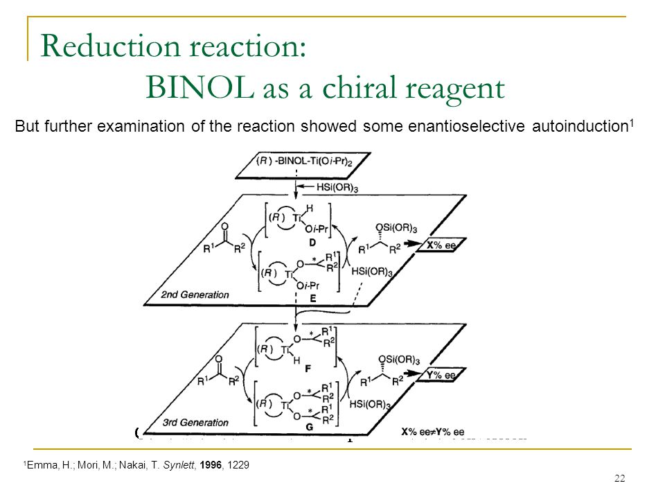 22 Reduction reaction: BINOL as a chiral reagent But further examination of the reaction showed some enantioselective autoinduction 1 1 Emma, H.; Mori, M.; Nakai, T.