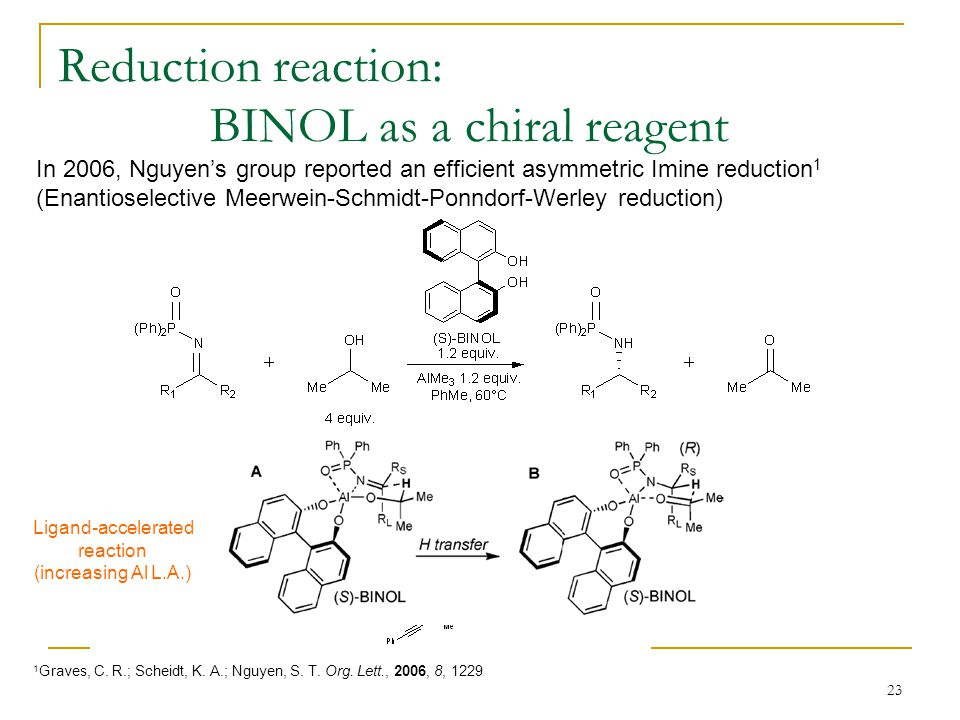 23 Reduction reaction: BINOL as a chiral reagent In 2006, Nguyen's group reported an efficient asymmetric Imine reduction 1 (Enantioselective Meerwein-Schmidt-Ponndorf-Werley reduction) 1 Graves, C.