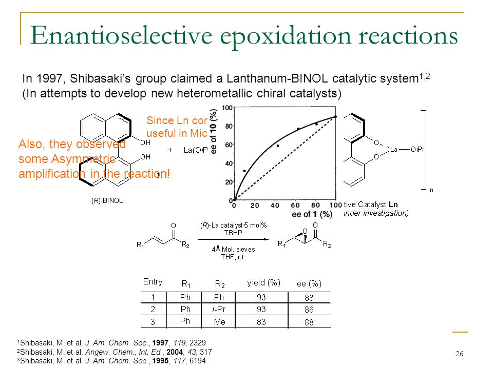 26 In 1997, Shibasaki's group claimed a Lanthanum-BINOL catalytic system 1,2 (In attempts to develop new heterometallic chiral catalysts) 1 Shibasaki, M.