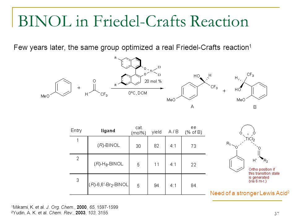 37 BINOL in Friedel-Crafts Reaction Few years later, the same group optimized a real Friedel-Crafts reaction 1 1 Mikami, K.