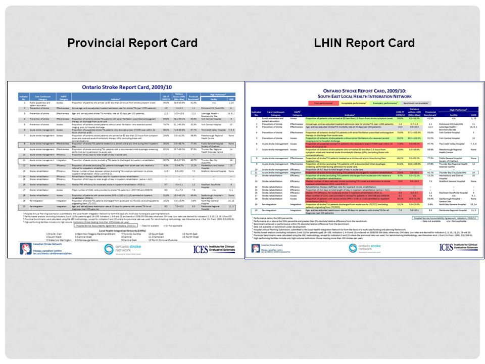 WEST GTA STROKE Report Card (2010/11) Areas OF Improvement: (1) Public Awareness and Education: % of stroke patients who arrive at ED < 3.5 hours from stroke onset Provincial Benchmark – 52% (7) Acute Stroke Management: % of ischemic stroke patients who arrived at ED less than 3.5 hours from symptom onset and received t-PA Provincial Benchmark – 61.2%