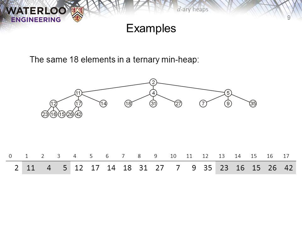10 d -ary heaps Examples In a quaternary min-heap: 01234567891011121314151617 2164712261418312759352311151742