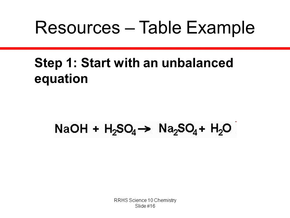 RRHS Science 10 Chemistry Slide #16 Resources – Table Example Step 1: Start with an unbalanced equation