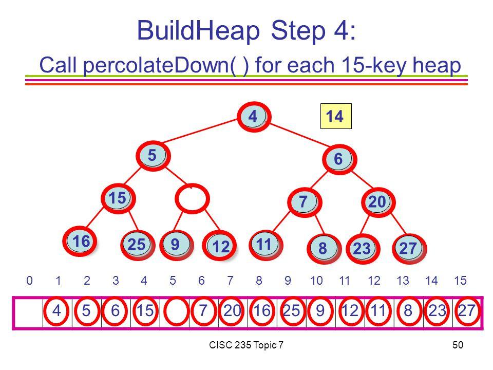 CISC 235 Topic 750 BuildHeap Step 4: Call percolateDown( ) for each 15-key heap 4 5 615 7201625 91211 82327 0 1 2 3 4 5 6 7 8 9101112131415 16 15 4 6 7 23 12 20 25 27 11 5 8 9 14