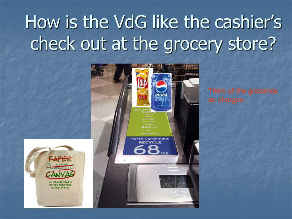 How is the VdG like the cashier's check out at the grocery store? Think of the groceries as charges.