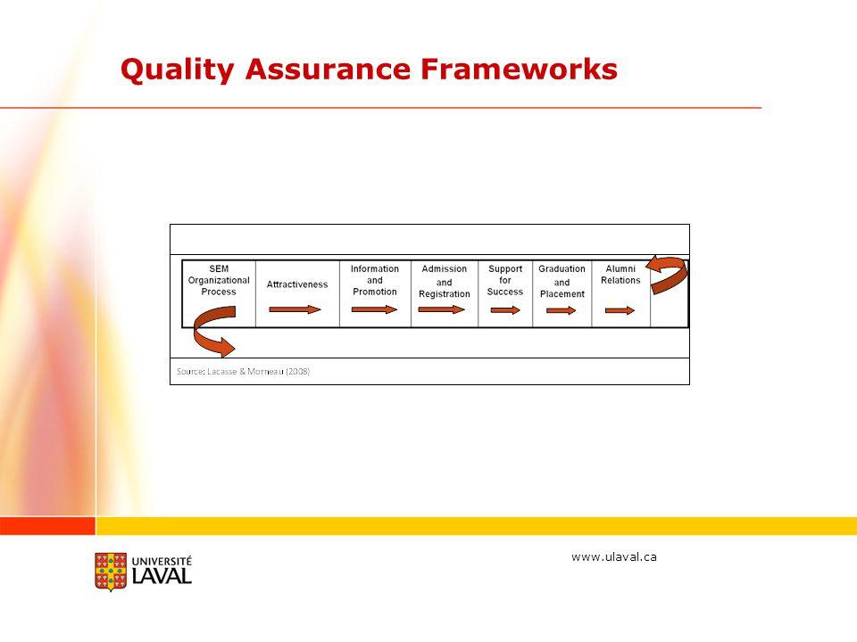 www.ulaval.ca Quality Assurance Frameworks