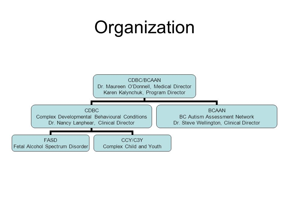 Organization CDBC/BCAAN Dr.