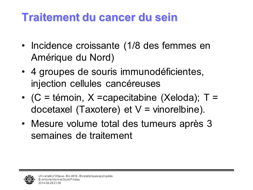 Université d'Ottawa - Bio 4518 - Biostatistiques appliquées © Antoine Morin et Scott Findlay 2014-08-25 21:07 Traitement du cancer du sein Incidence croissante (1/8 des femmes en Amérique du Nord) 4 groupes de souris immunodéficientes, injection cellules cancéreuses (C = témoin, X =capecitabine (Xeloda); T = docetaxel (Taxotere) et V = vinorelbine).