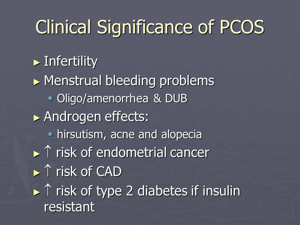 accutane and infertility