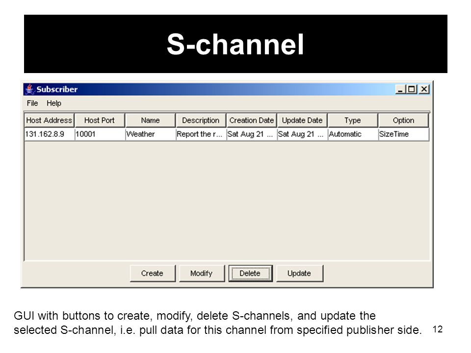 12 S-channel GUI with buttons to create, modify, delete S-channels, and update the selected S-channel, i.e.