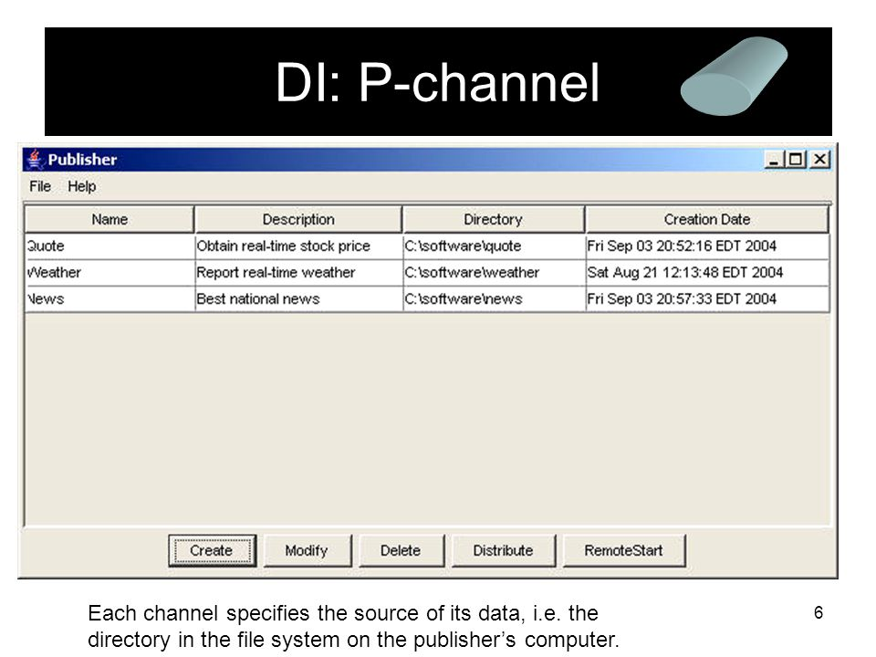 6 DI: P-channel Each channel specifies the source of its data, i.e.