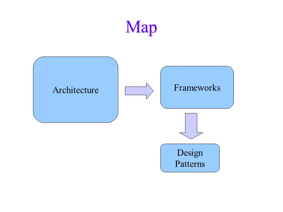 Object-Oriented Organization n Components are objects and connectors are procedure calls.