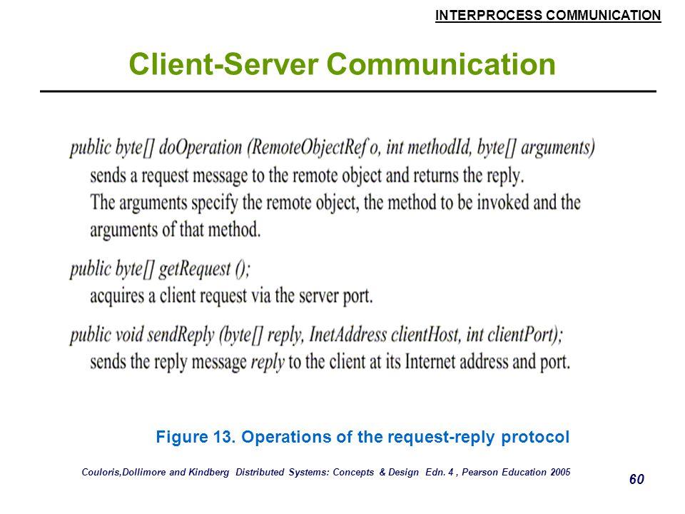 INTERPROCESS COMMUNICATION 60 Client-Server Communication Figure 13.