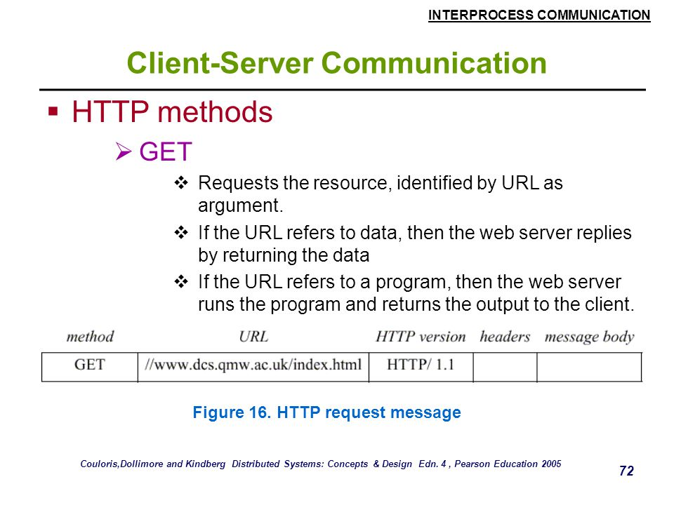 INTERPROCESS COMMUNICATION 72 Client-Server Communication  HTTP methods  GET  Requests the resource, identified by URL as argument.
