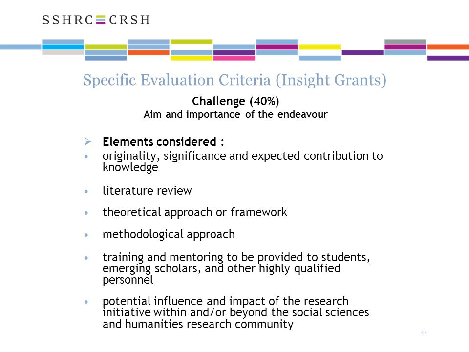 11 Specific Evaluation Criteria (Insight Grants) Challenge (40%) Aim and importance of the endeavour  Elements considered : originality, significance and expected contribution to knowledge literature review theoretical approach or framework methodological approach training and mentoring to be provided to students, emerging scholars, and other highly qualified personnel potential influence and impact of the research initiative within and/or beyond the social sciences and humanities research community