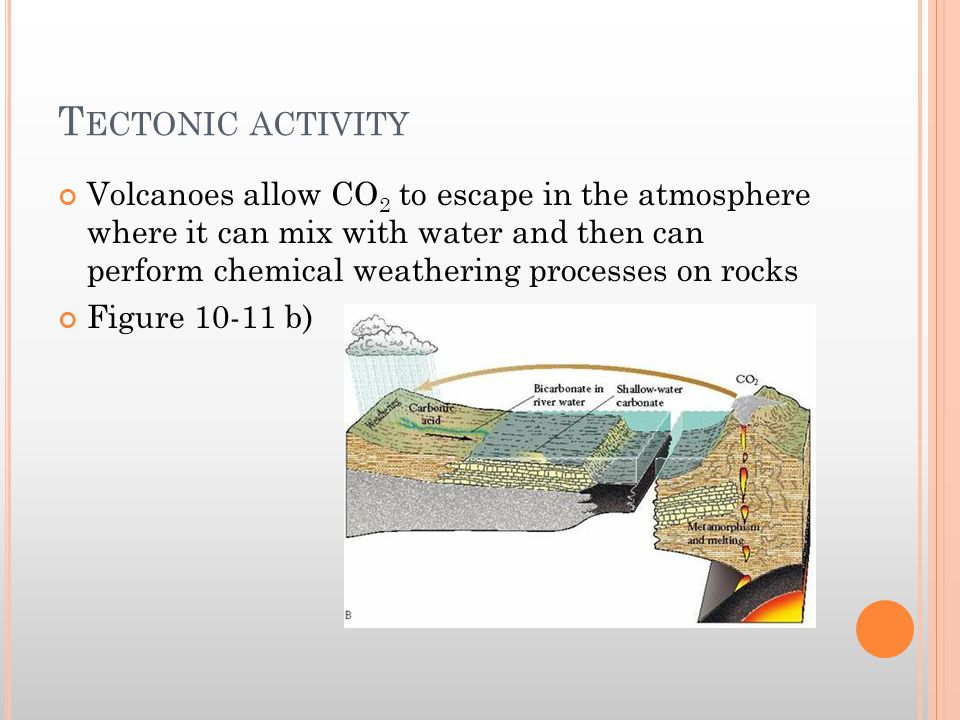 T ECTONIC ACTIVITY Volcanoes allow CO 2 to escape in the atmosphere where it can mix with water and then can perform chemical weathering processes on rocks Figure 10-11 b)
