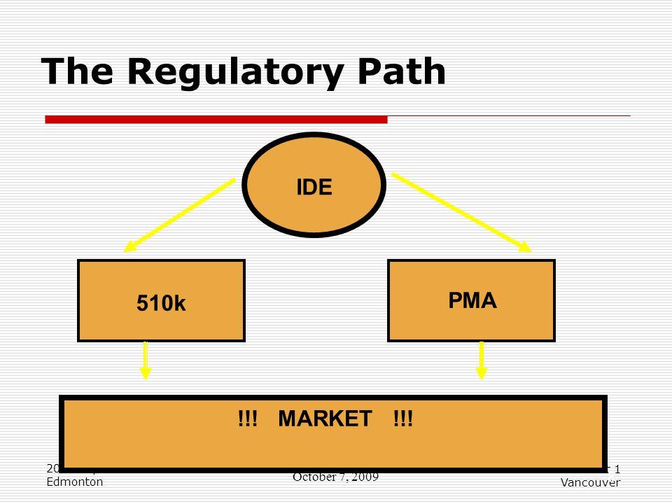 FDA Regulatory Framework and Medical Device Workshop 2009 Sep 29 Edmonton 2009 Oct 1 Vancouver 8 The Regulatory Path 510k PMA IDE !!! MARKET !!! Octob
