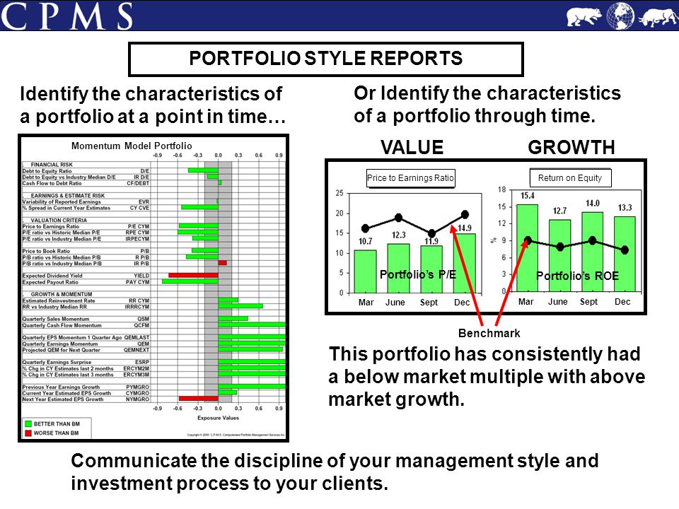 Identify the characteristics of a portfolio at a point in time… Momentum Model Portfolio Communicate the discipline of your management style and inves