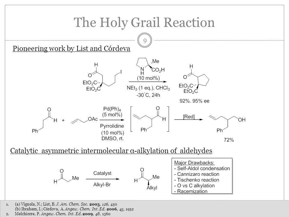 The Holy Grail Reaction 9 1.(a) Vignola, N.; List, B.