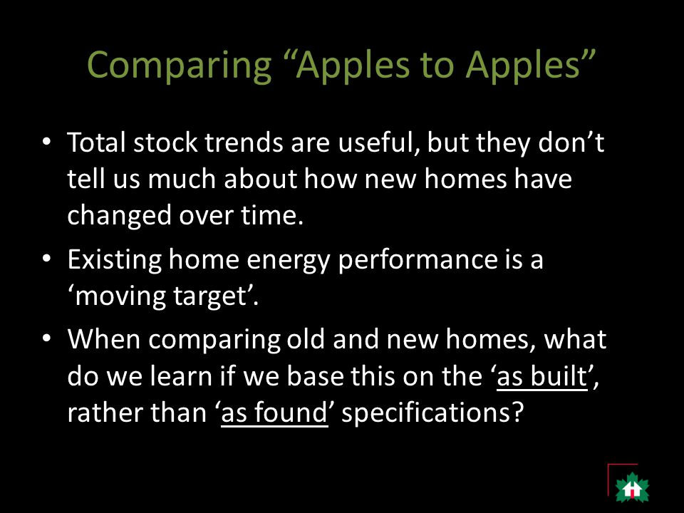 Comparing Apples to Apples Total stock trends are useful, but they don't tell us much about how new homes have changed over time.