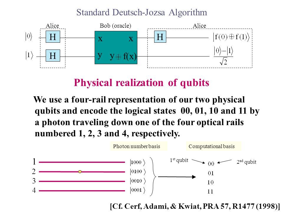 Quantum gateFour rails implementation 50/50 beam splitters swap between two rails Quantum gateFour rails implementation It is easy to implement a universal set up of one and two qubit operations in such a representation Implementation of simple gates