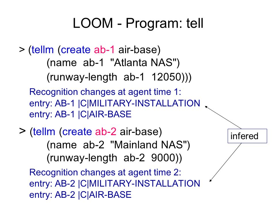 LOOM - Program: tell > (tellm (create ab-1 air-base) (name ab-1 Atlanta NAS ) (runway-length ab ))) Recognition changes at agent time 1: entry: AB-1 |C|MILITARY-INSTALLATION entry: AB-1 |C|AIR-BASE > (tellm (create ab-2 air-base) (name ab-2 Mainland NAS ) (runway-length ab )) Recognition changes at agent time 2: entry: AB-2 |C|MILITARY-INSTALLATION entry: AB-2 |C|AIR-BASE infered