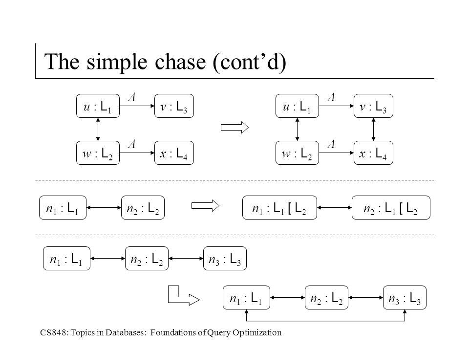 CS848: Topics in Databases: Foundations of Query Optimization The simple chase (cont'd) n 1 : L 1 n 2 : L 2 n 1 : L 1 [ L 2 n 2 : L 1 [ L 2 n 1 : L 1 n 2 : L 2 n 3 : L 3 n 1 : L 1 n 2 : L 2 n 3 : L 3 u : L 1 v : L 3 A x : L 4 A w : L 2 u : L 1 v : L 3 A x : L 4 A w : L 2