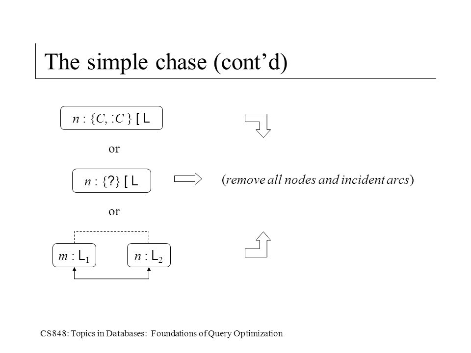 CS848: Topics in Databases: Foundations of Query Optimization The simple chase (cont'd) (remove all nodes and incident arcs) n : { .