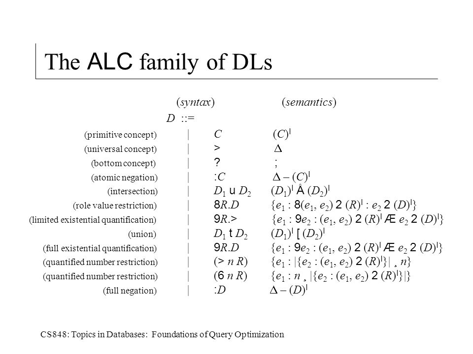 CS848: Topics in Databases: Foundations of Query Optimization The ALC family of DLs (syntax) (semantics) D ::= (primitive concept) |C (C) I (universal concept) | >  (bottom concept) | .