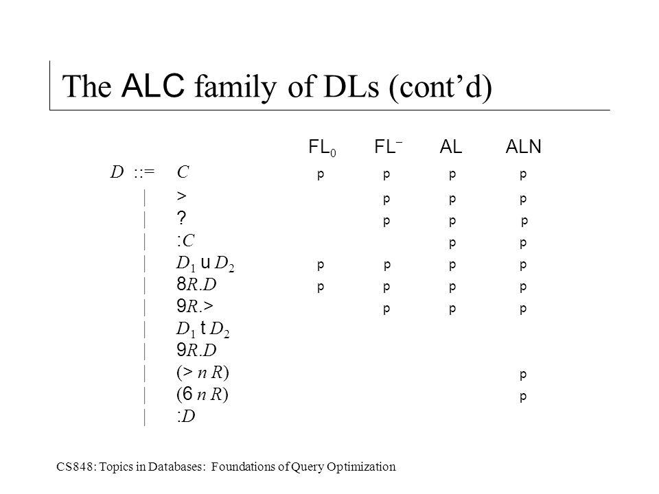 CS848: Topics in Databases: Foundations of Query Optimization The ALC family of DLs (cont'd) FL 0 FL – AL ALN D ::=C p p p p   > p p p   .