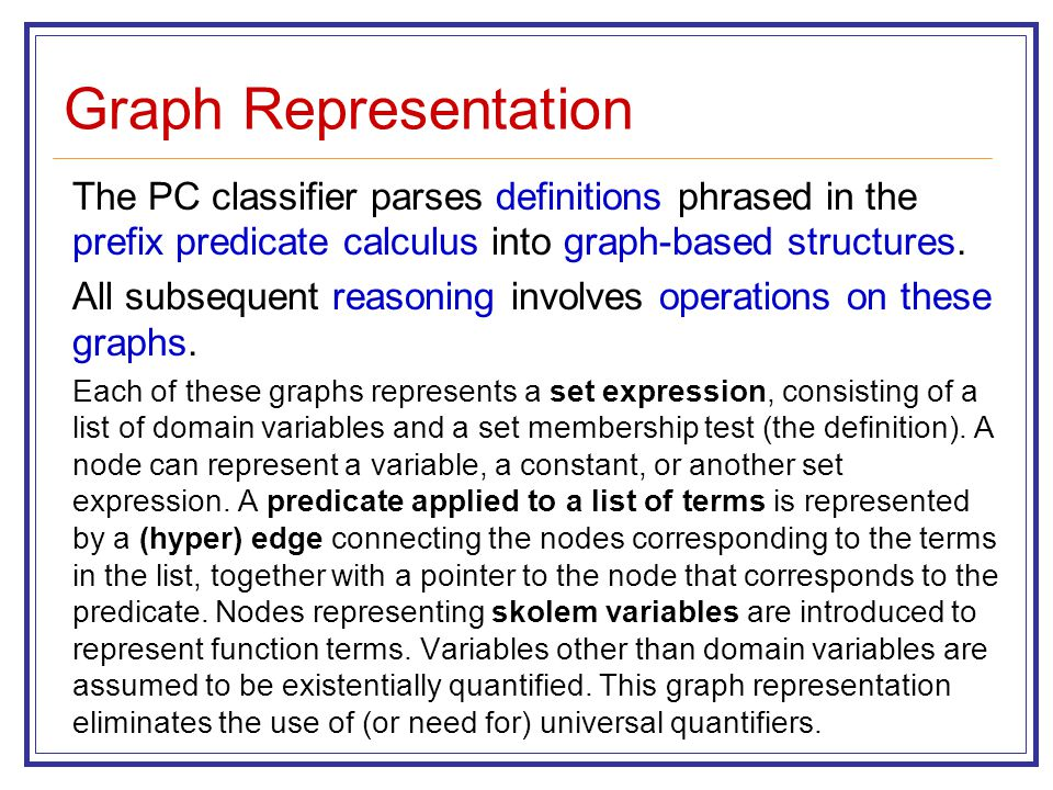 Graph Representation The PC classifier parses definitions phrased in the prefix predicate calculus into graph-based structures.
