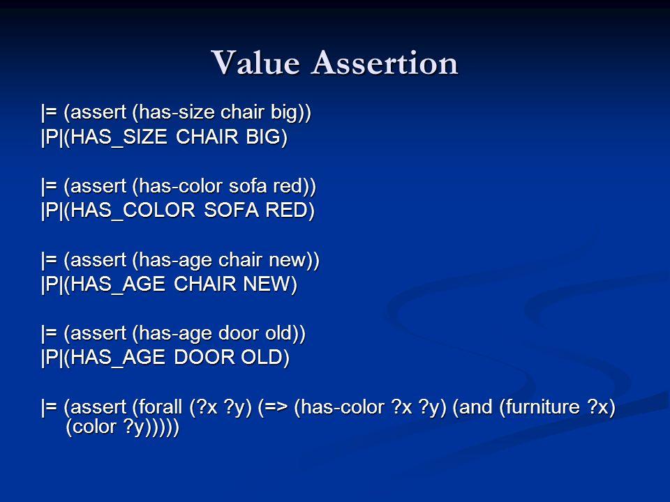 Value Assertion |= (assert (has-size chair big)) |P|(HAS_SIZE CHAIR BIG) |= (assert (has-color sofa red)) |P|(HAS_COLOR SOFA RED) |= (assert (has-age chair new)) |P|(HAS_AGE CHAIR NEW) |= (assert (has-age door old)) |P|(HAS_AGE DOOR OLD) |= (assert (forall (?x ?y) (=> (has-color ?x ?y) (and (furniture ?x) (color ?y)))))