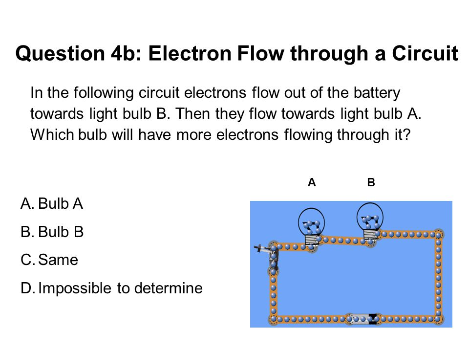 Question 4b: Electron Flow through a Circuit In the following circuit electrons flow out of the battery towards light bulb B.