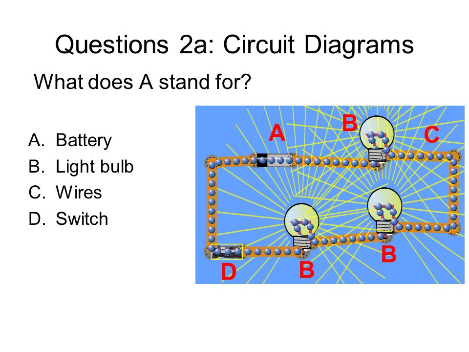 Questions 2a: Circuit Diagrams What does A stand for? A.Battery B.Light bulb C.Wires D.Switch B C B D A B